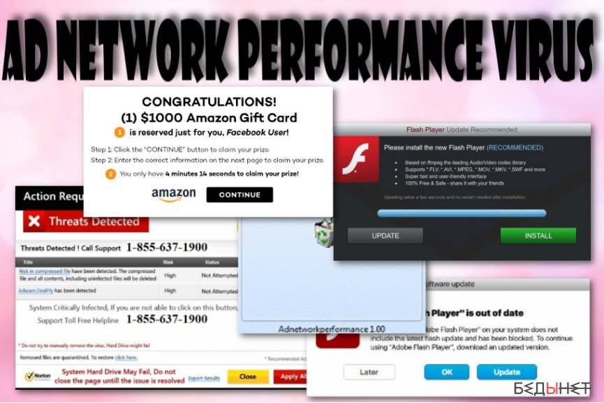 Ad Network Performance вирус