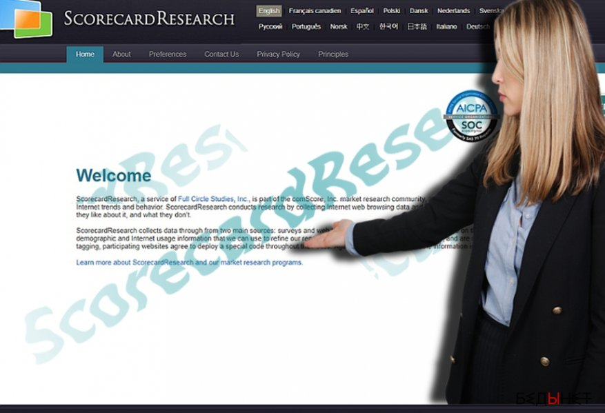 Пример ScorecardResearch